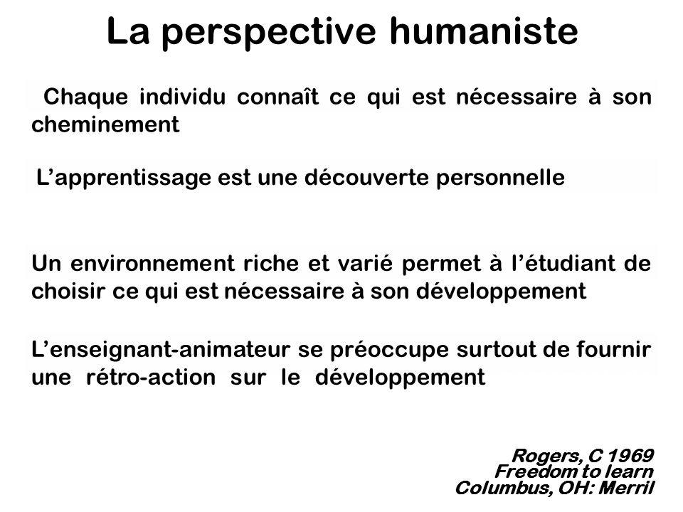 La perspective humaniste