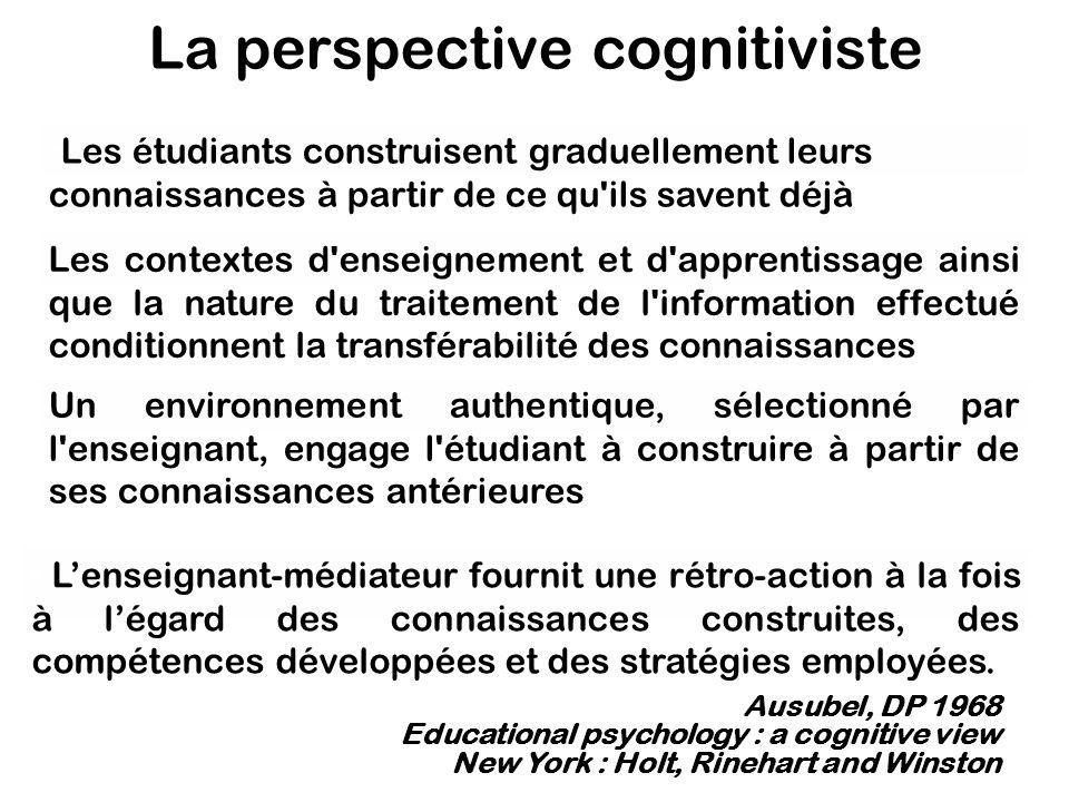 La perspective cognitiviste