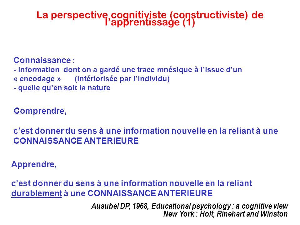 La perspective cognitiviste (constructiviste) de l'apprentissage (1)