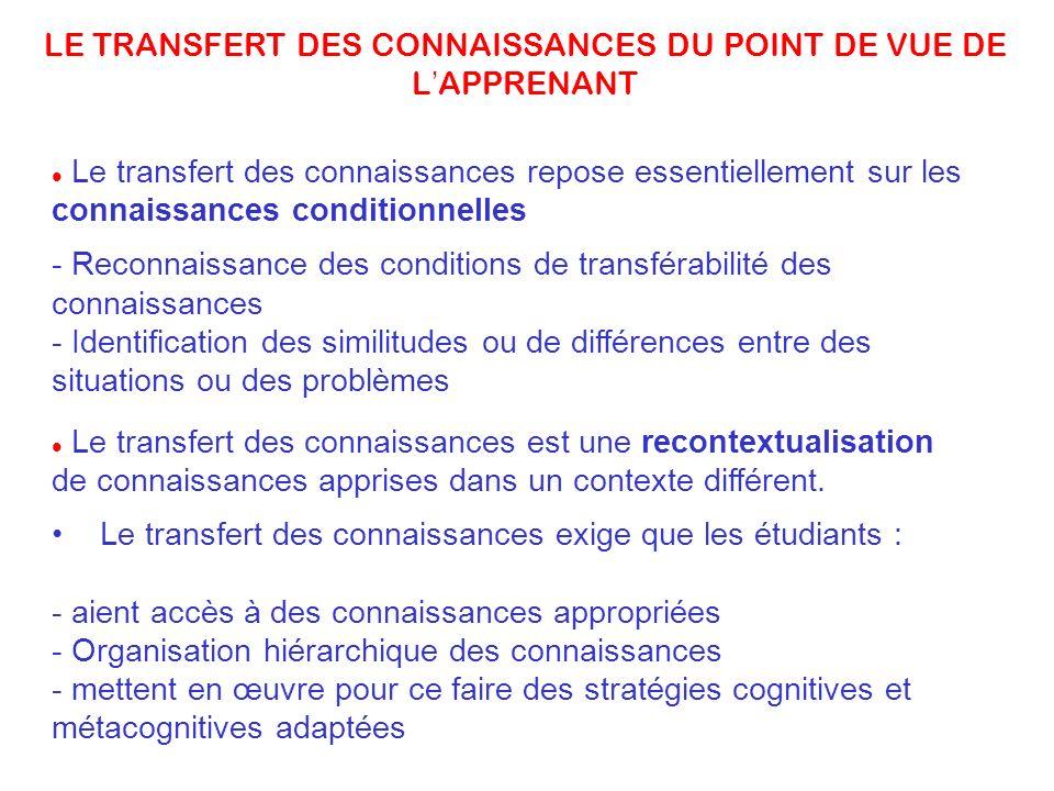 LE TRANSFERT DES CONNAISSANCES DU POINT DE VUE DE L'APPRENANT