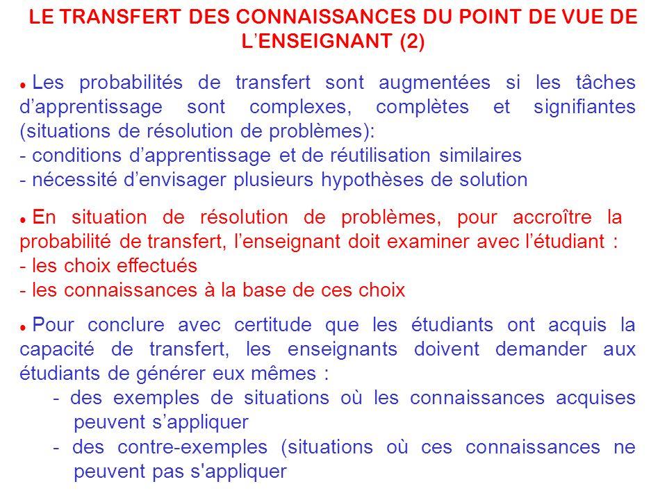 LE TRANSFERT DES CONNAISSANCES DU POINT DE VUE DE L'ENSEIGNANT (2)