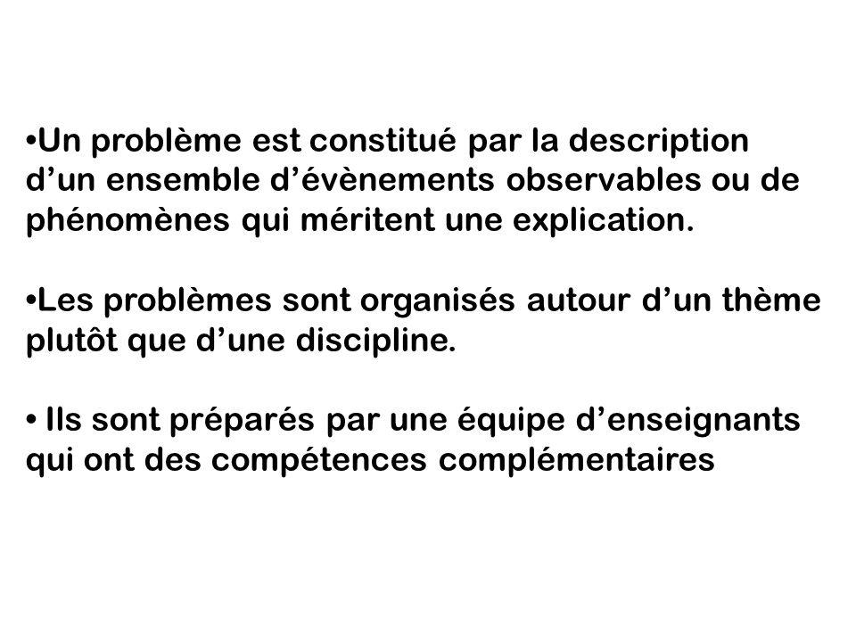 Un problème est constitué par la description d'un ensemble d'évènements observables ou de phénomènes qui méritent une explication.