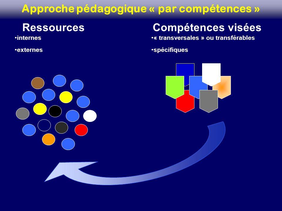 Approche pédagogique « par compétences »