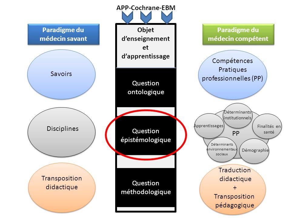 Paradigme du médecin savant Objet d'enseignement et d'apprentissage