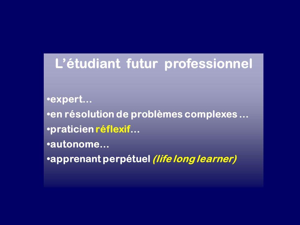 L'étudiant futur professionnel