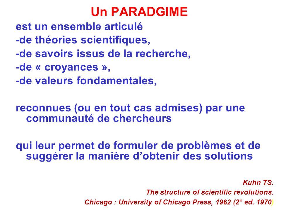 Un PARADGIME est un ensemble articulé -de théories scientifiques,