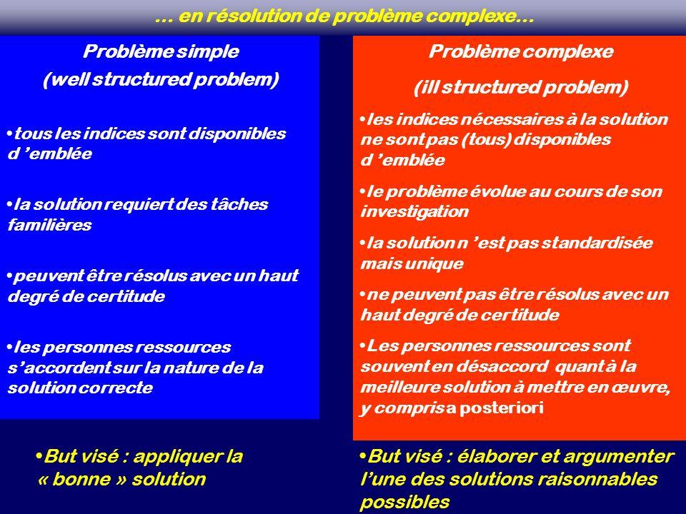 … en résolution de problème complexe…