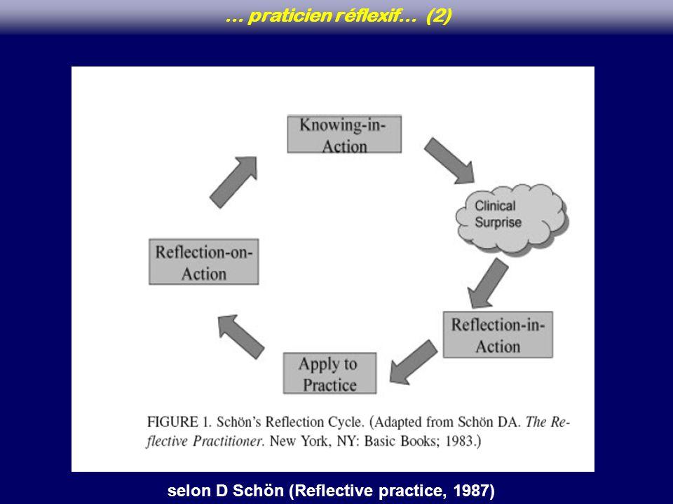 … praticien réflexif… (2) selon D Schön (Reflective practice, 1987)