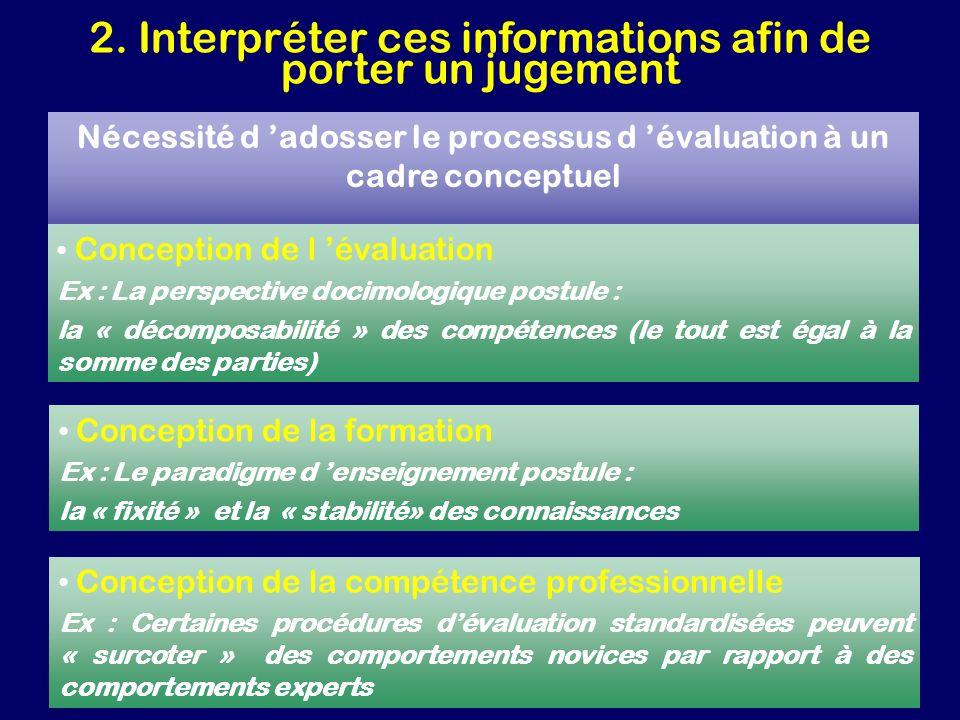 Nécessité d 'adosser le processus d 'évaluation à un cadre conceptuel