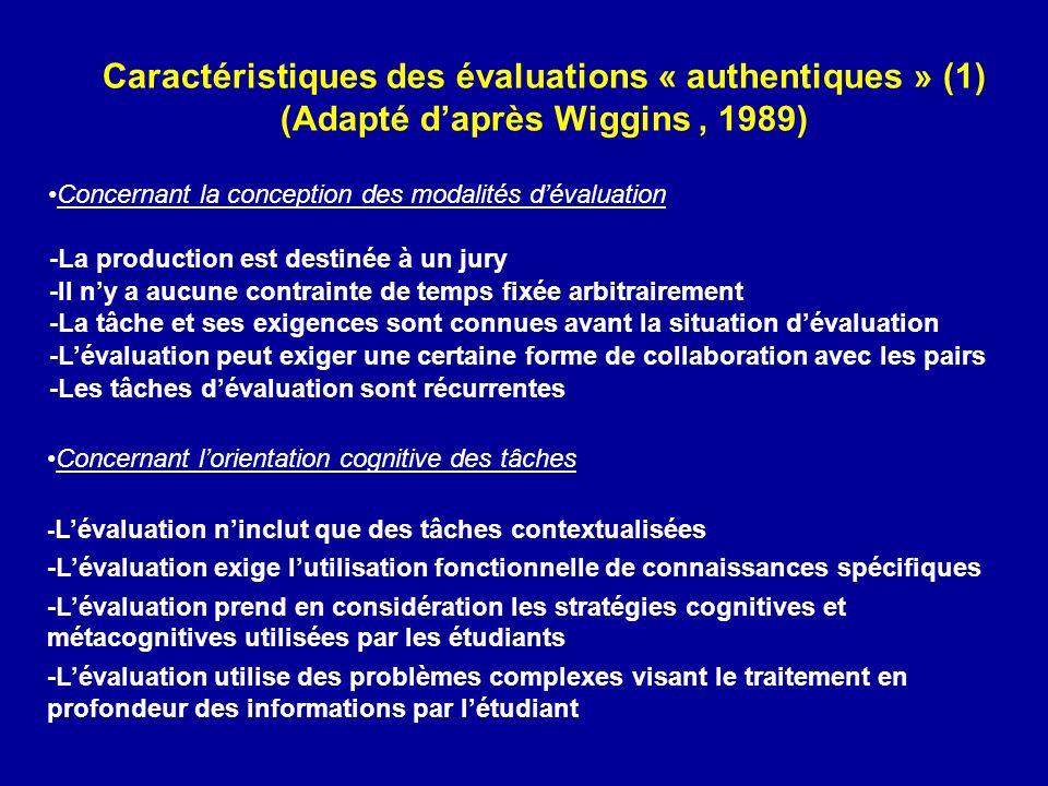 Caractéristiques des évaluations « authentiques » (1) (Adapté d'après Wiggins , 1989)