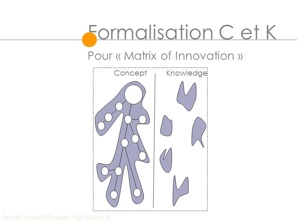 Formalisation C et K Pour « Matrix of Innovation » Concept Knowledge