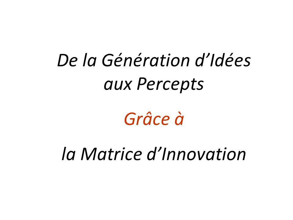 De la Génération d'Idées aux Percepts Grâce à la Matrice d'Innovation
