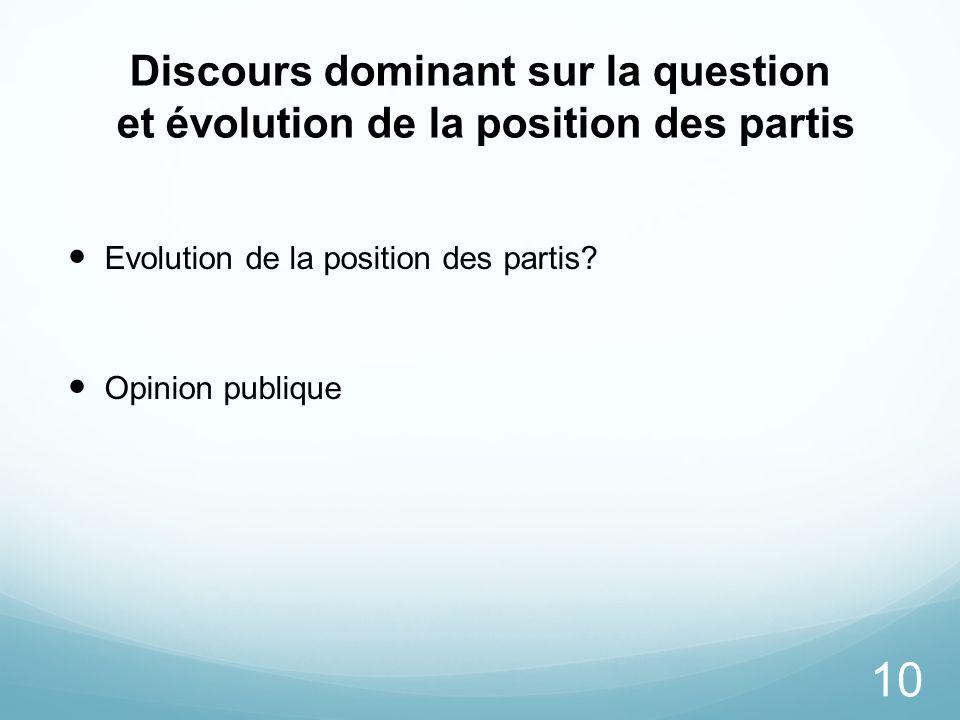 Discours dominant sur la question et évolution de la position des partis