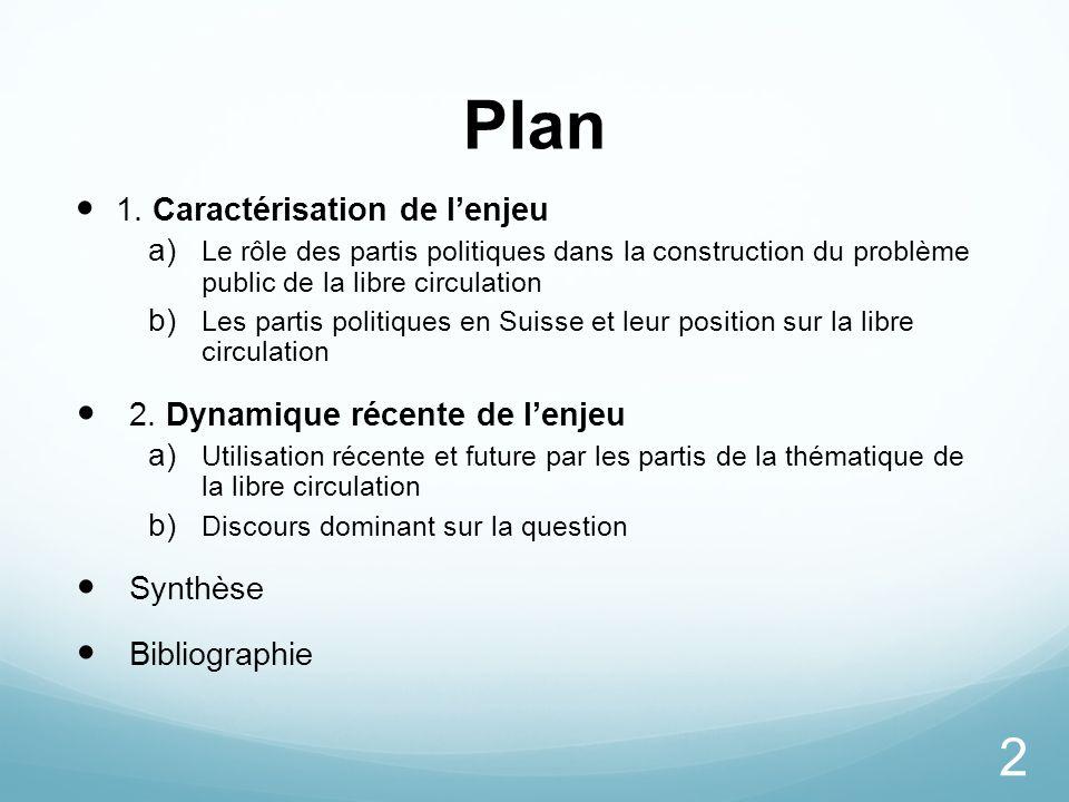 Plan 1. Caractérisation de l'enjeu 2. Dynamique récente de l'enjeu