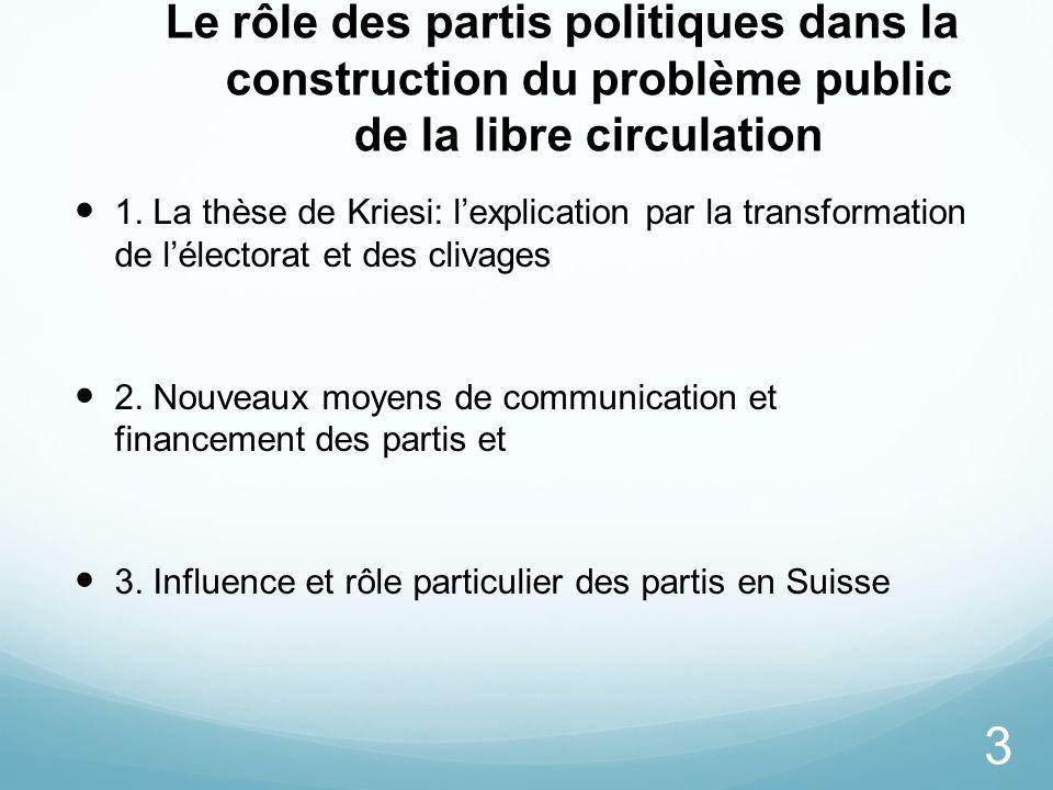 Le rôle des partis politiques dans la construction du problème public de la libre circulation