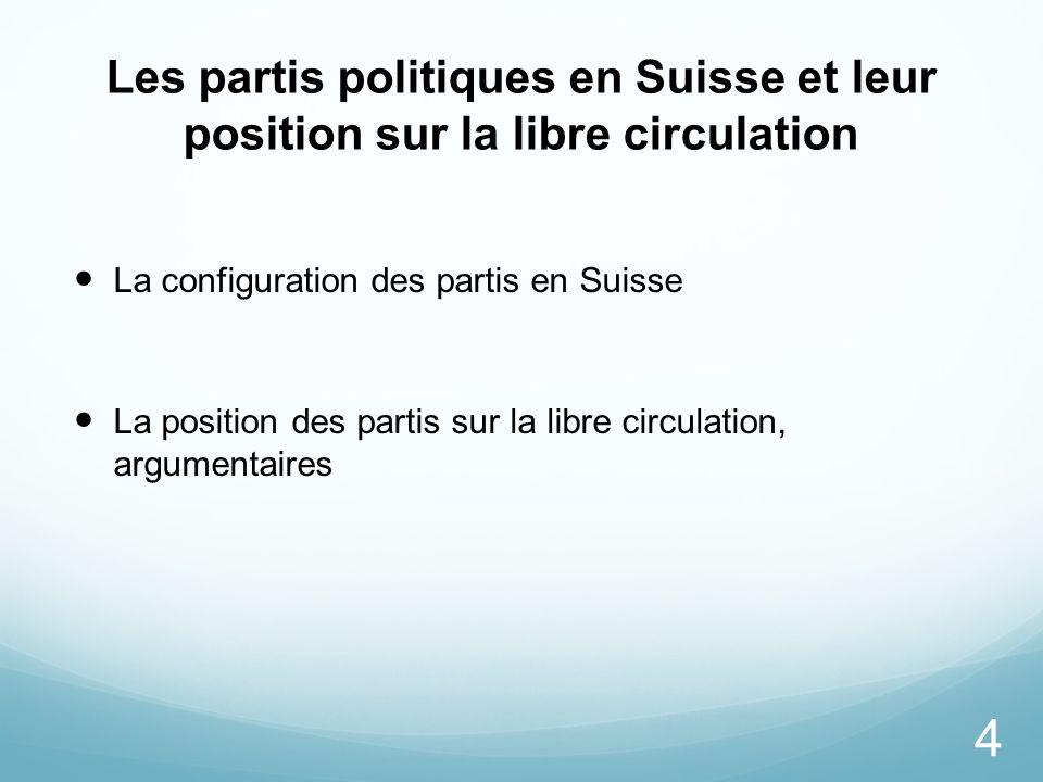 Les partis politiques en Suisse et leur position sur la libre circulation