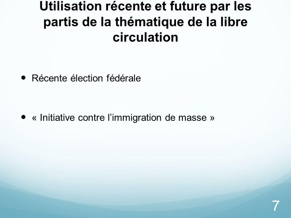 Utilisation récente et future par les partis de la thématique de la libre circulation