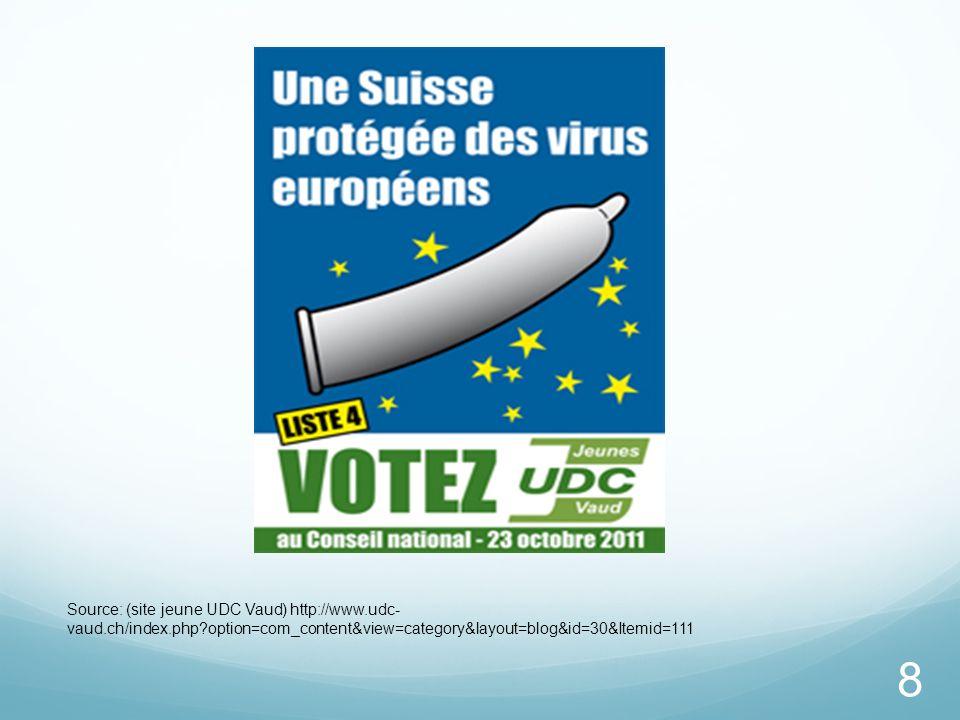 Source: (site jeune UDC Vaud) http://www. udc-vaud. ch/index. php