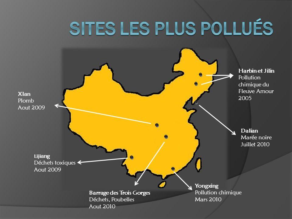Sites les plus pollués Harbin et Jilin