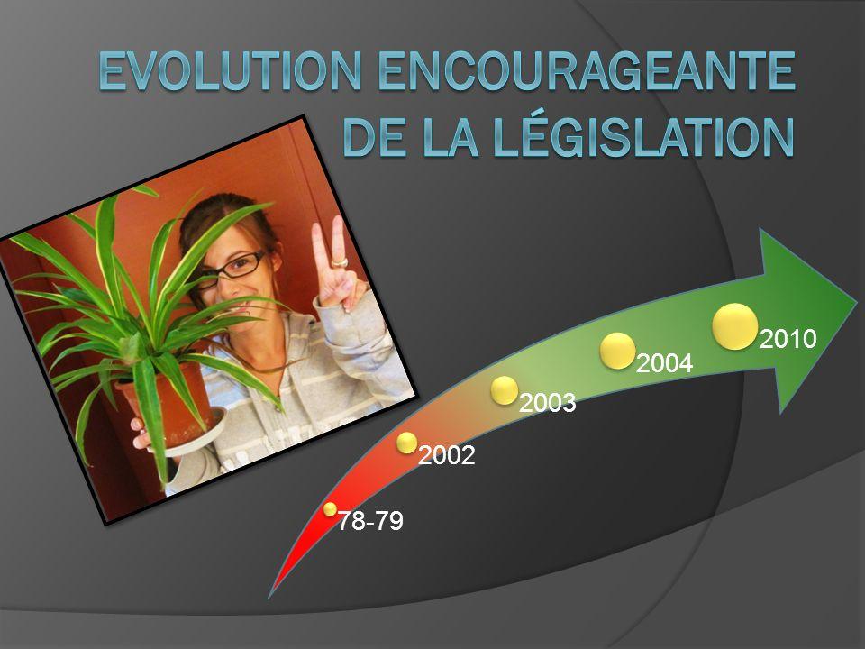 Evolution encourageante de la législation