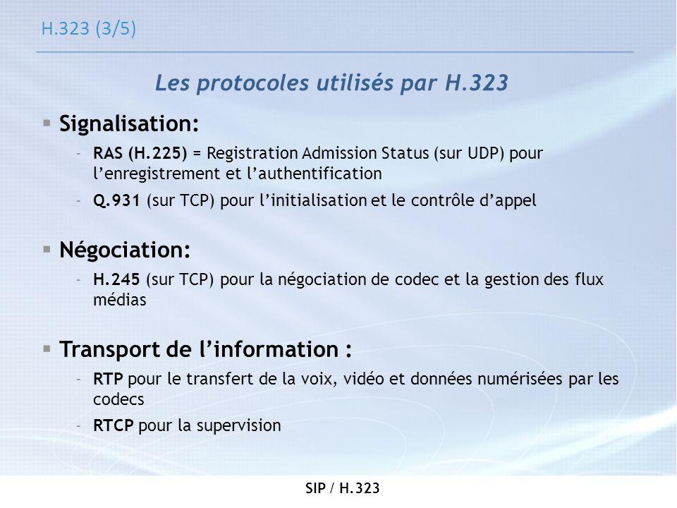 Les protocoles utilisés par H.323