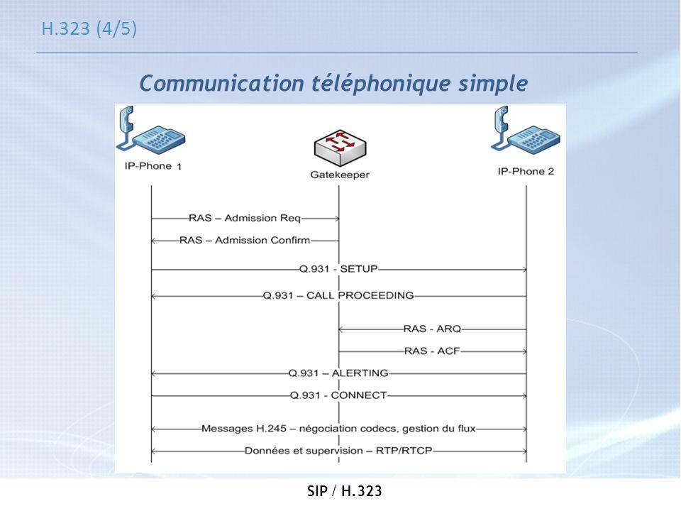 Communication téléphonique simple