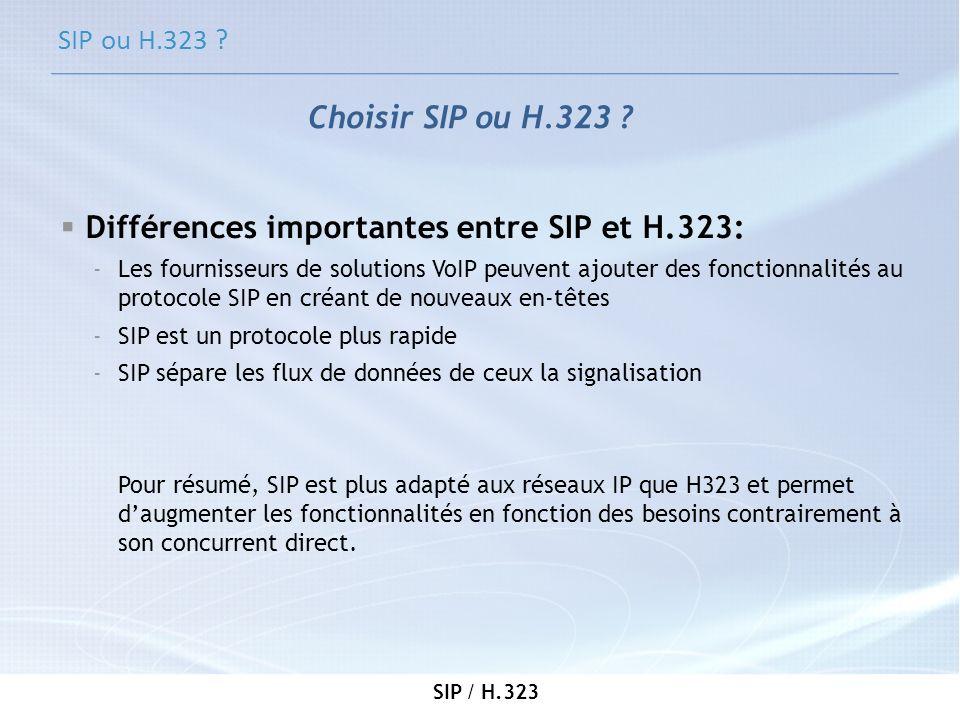 Différences importantes entre SIP et H.323: