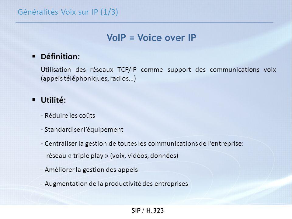 Généralités Voix sur IP (1/3)