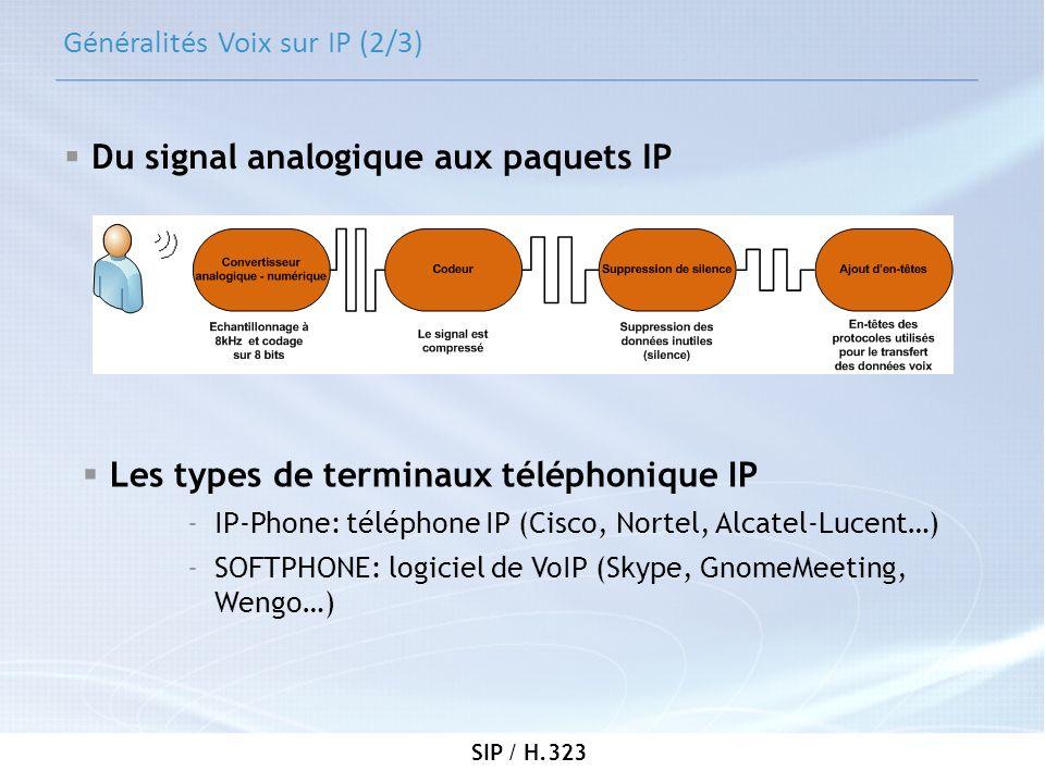 Généralités Voix sur IP (2/3)