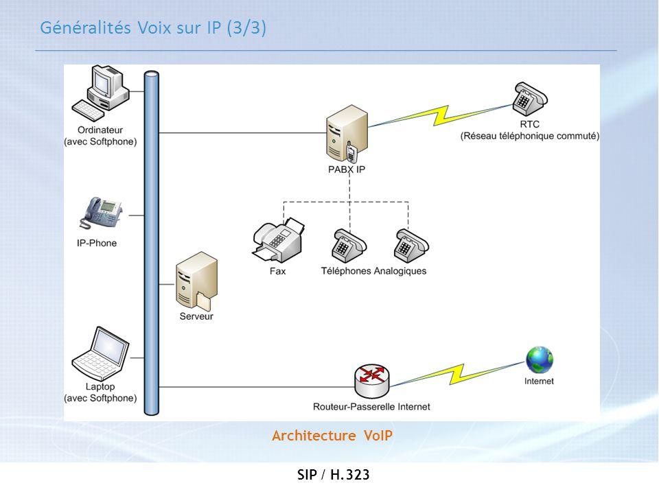 Généralités Voix sur IP (3/3)