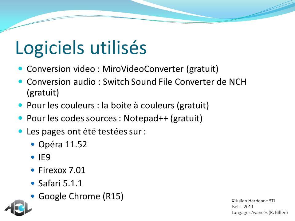 Logiciels utilisés Conversion video : MiroVideoConverter (gratuit)