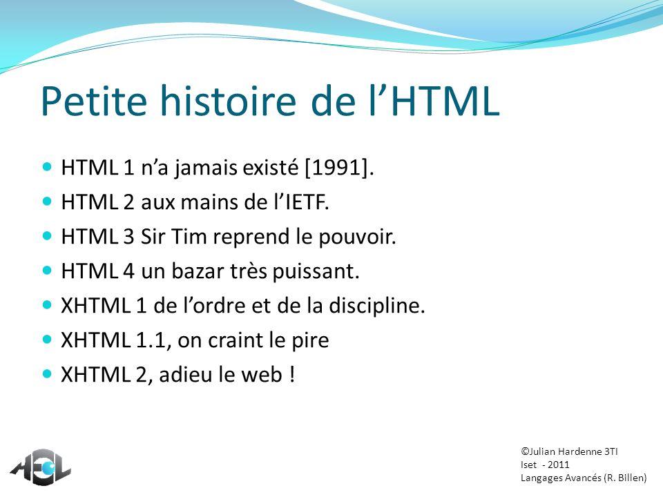 Petite histoire de l'HTML