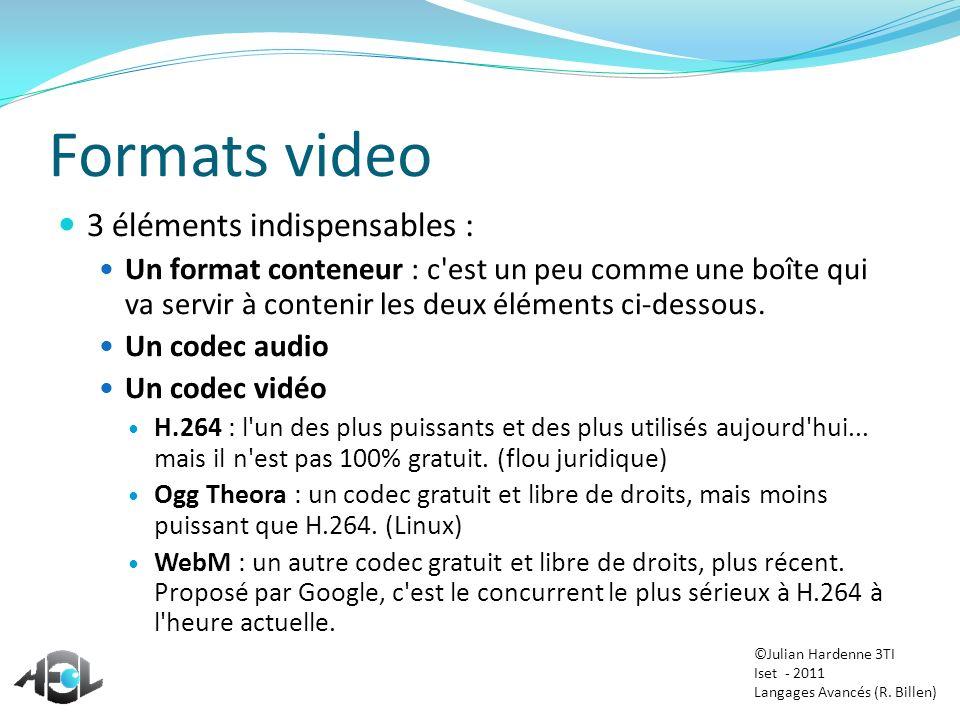 Formats video 3 éléments indispensables :