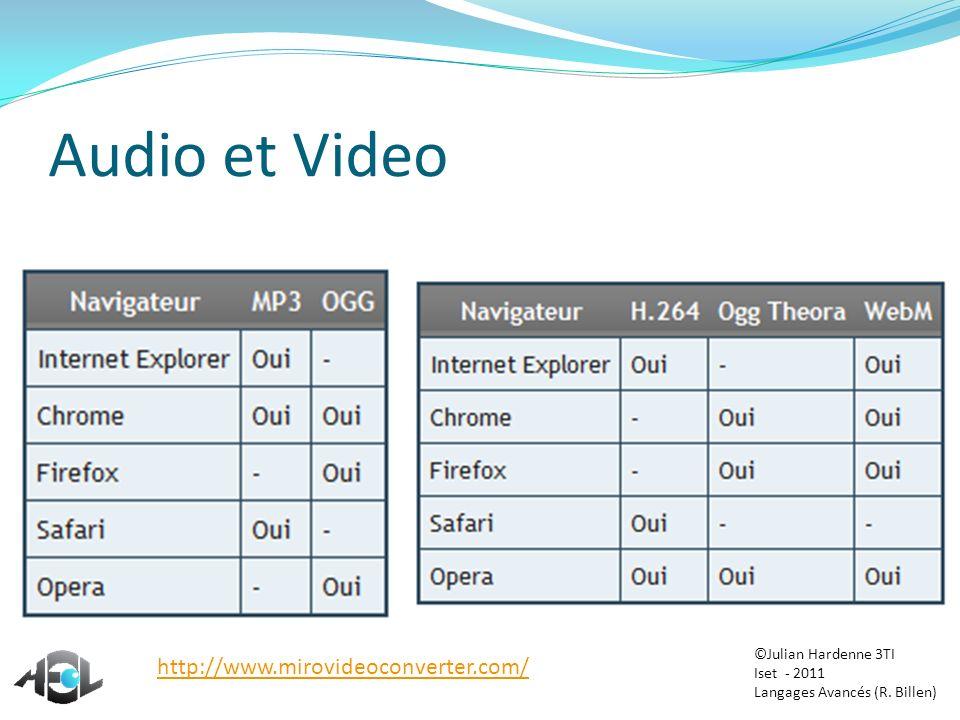 Audio et Video http://www.mirovideoconverter.com/ ©Julian Hardenne 3TI