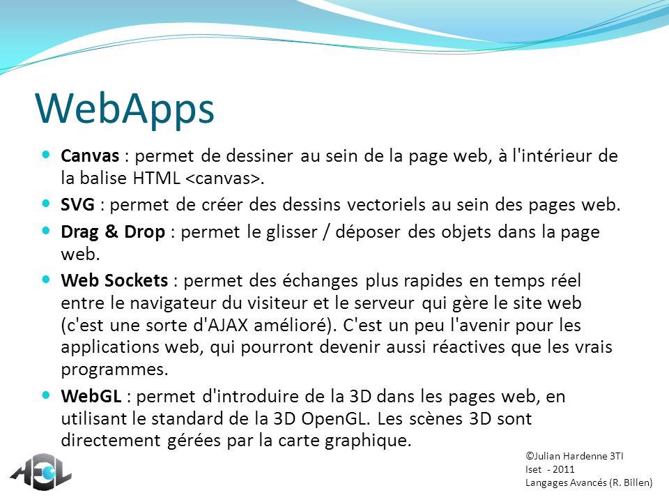 WebApps Canvas : permet de dessiner au sein de la page web, à l intérieur de la balise HTML <canvas>.