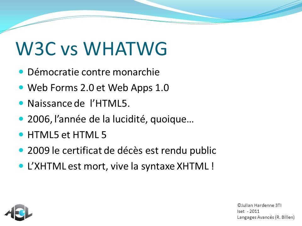 W3C vs WHATWG Démocratie contre monarchie