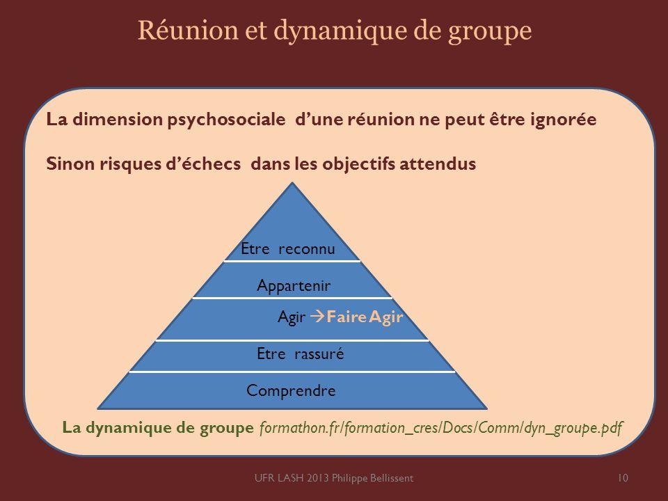 Réunion et dynamique de groupe