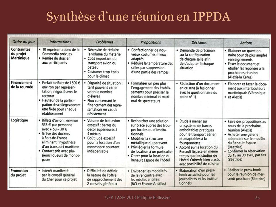Synthèse d'une réunion en IPPDA