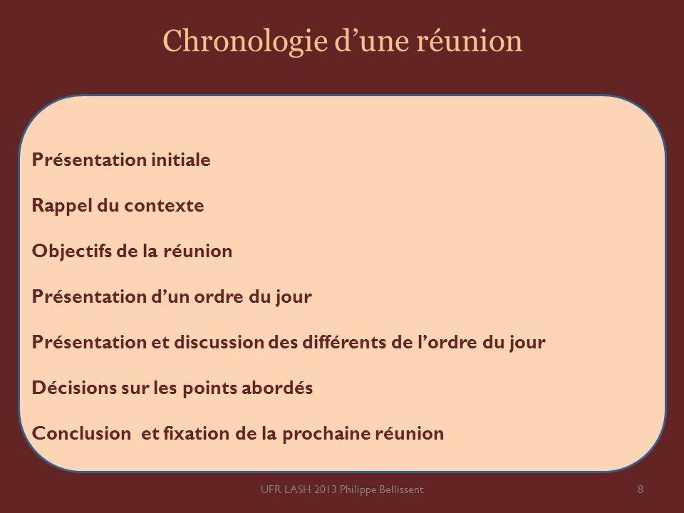 Chronologie d'une réunion