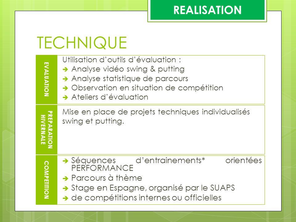 TECHNIQUE REALISATION Séquences d'entrainements* orientées PERFORMANCE