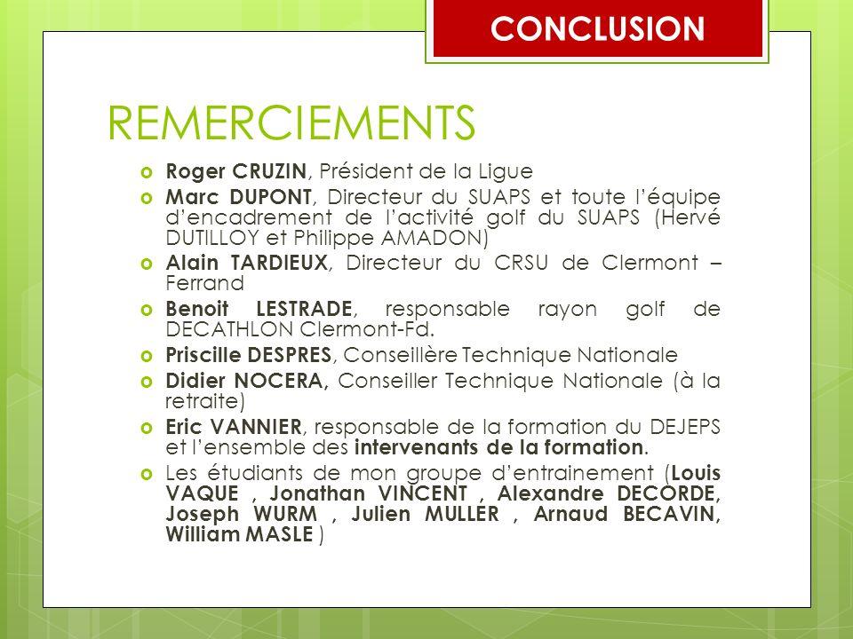 REMERCIEMENTS CONCLUSION Roger CRUZIN, Président de la Ligue
