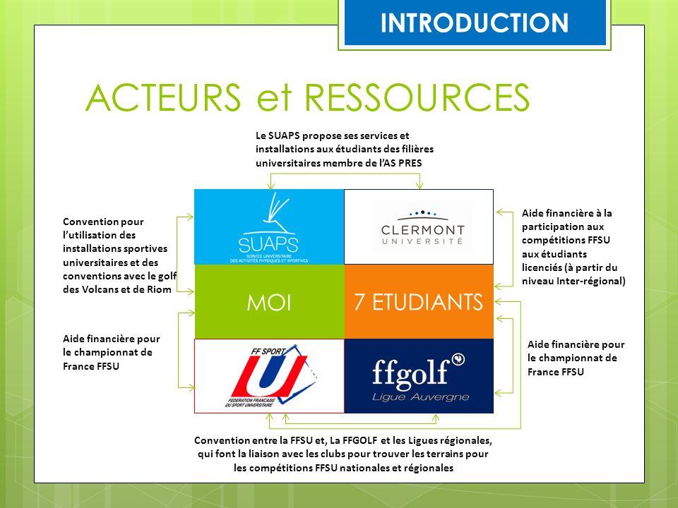 ACTEURS et RESSOURCES INTRODUCTION MOI 7 ETUDIANTS