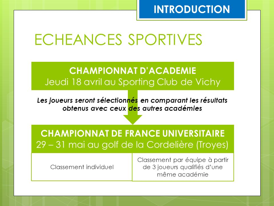 ECHEANCES SPORTIVES INTRODUCTION