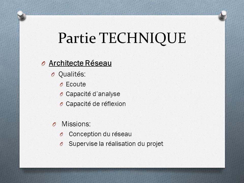 Partie TECHNIQUE Architecte Réseau Qualités: Missions: Ecoute