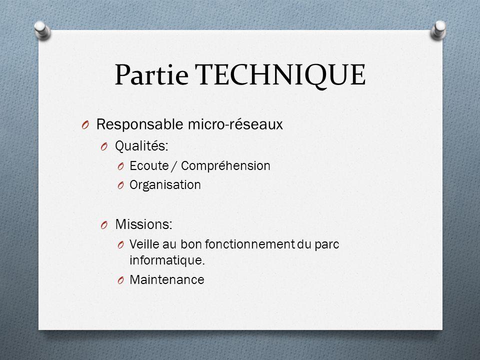 Partie TECHNIQUE Responsable micro-réseaux Qualités: Missions: