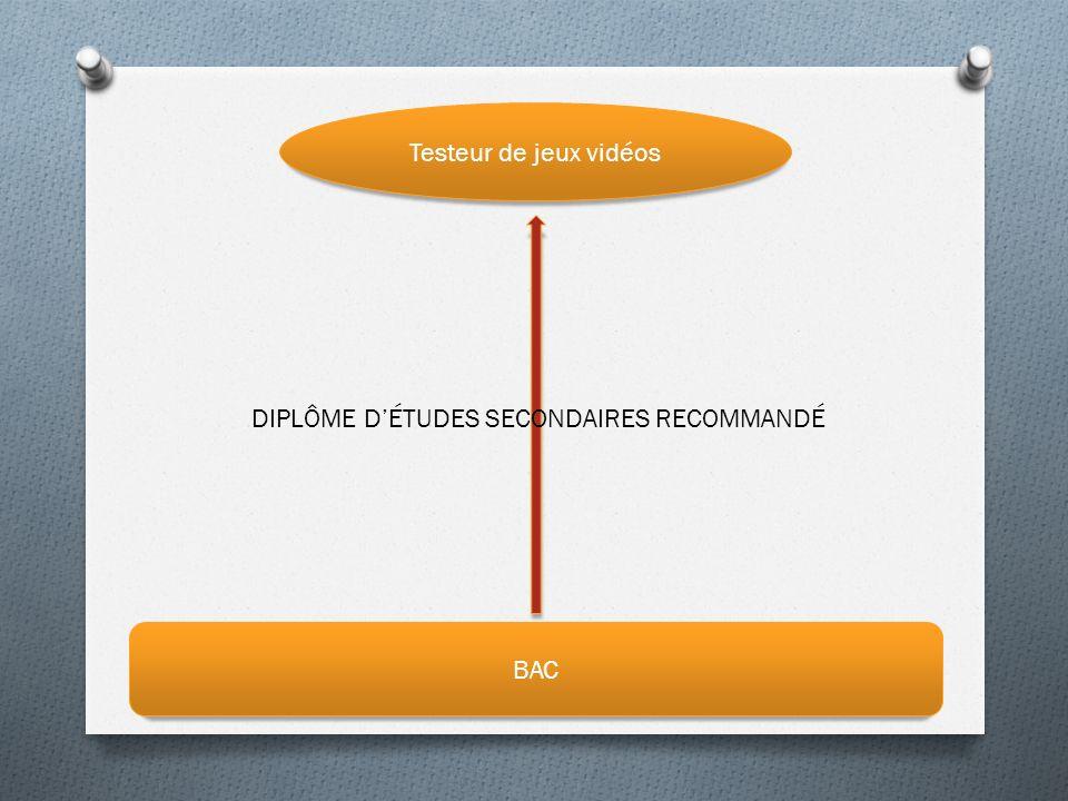 Testeur de jeux vidéos DIPLÔME D'ÉTUDES SECONDAIRES RECOMMANDÉ BAC