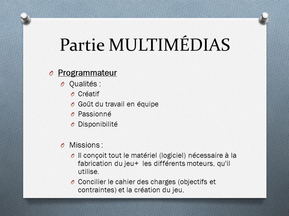 Partie MULTIMÉDIAS Programmateur Qualités : Missions : Créatif