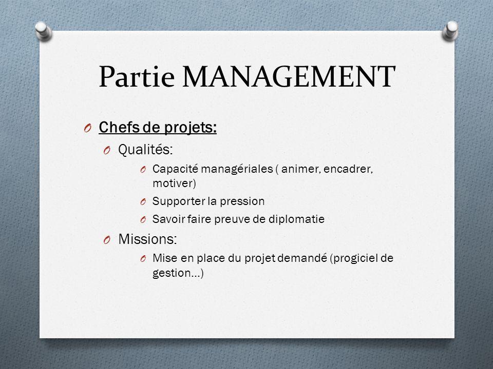 Partie MANAGEMENT Chefs de projets: Qualités: Missions:
