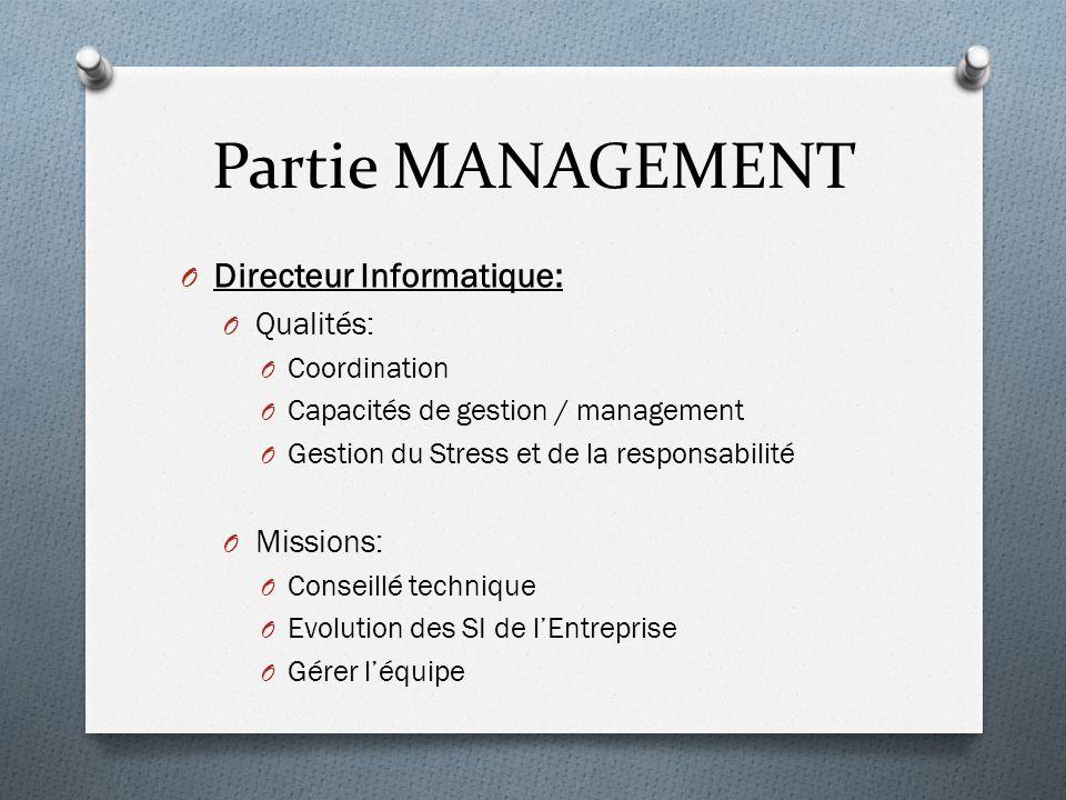 Partie MANAGEMENT Directeur Informatique: Qualités: Missions: