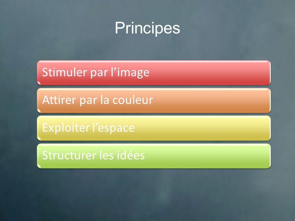 Principes Stimuler par l'image Attirer par la couleur